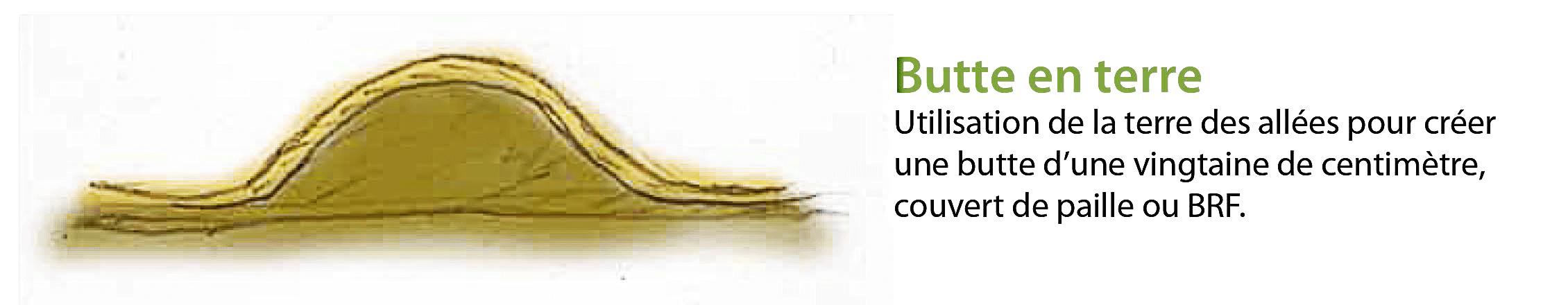 Butte en terre